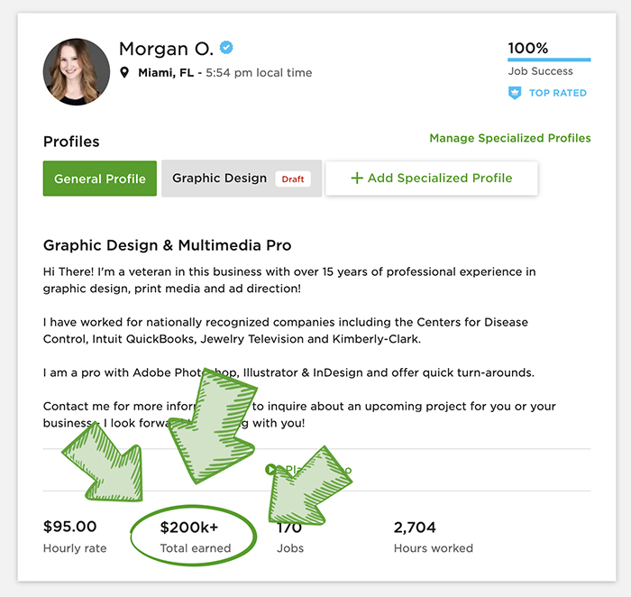 Upwork lifetime earnings = $200k